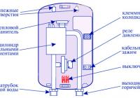 thermex 350 схема